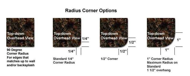Radius Corner options